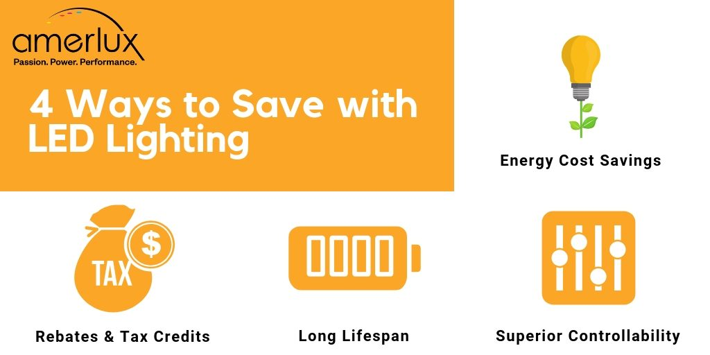 4 Ways To Save With Led Lighting Amerlux Blog